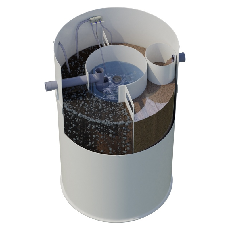 Wastewater Treatment Solutions ATC-P
