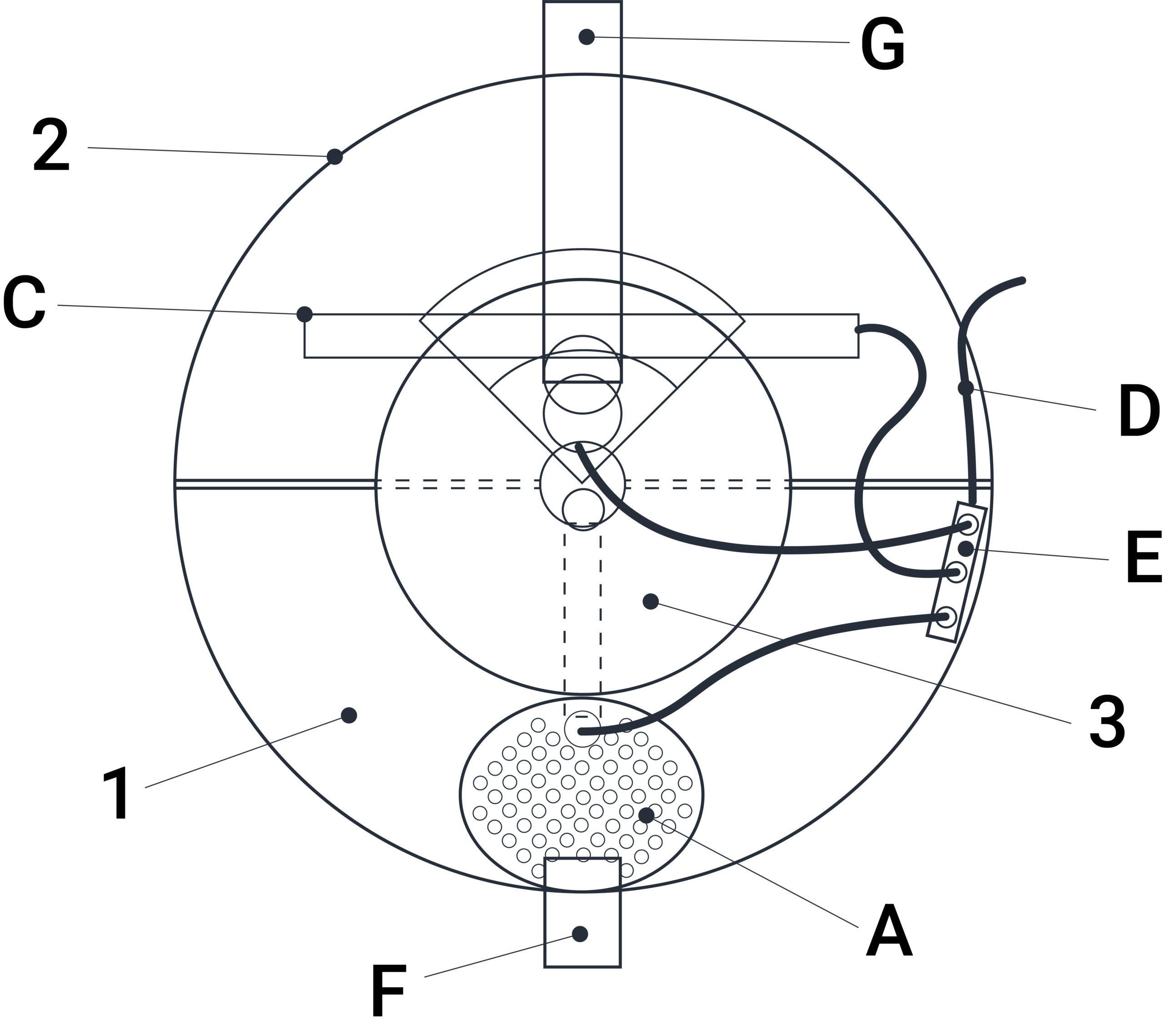ATC-P Horizontal Process
